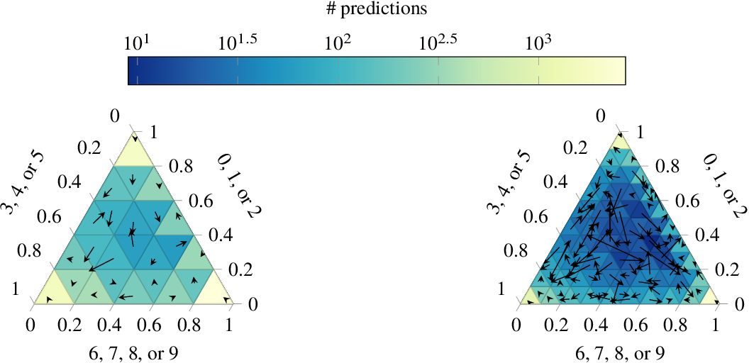 Figure 1 for Evaluating model calibration in classification