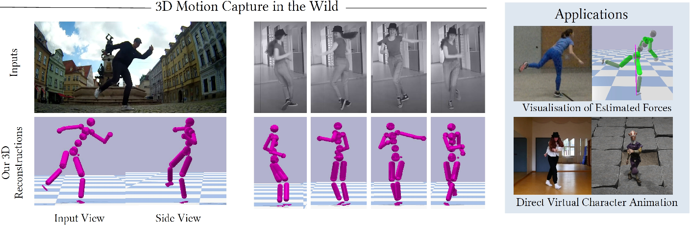 Figure 1 for Neural Monocular 3D Human Motion Capture with Physical Awareness