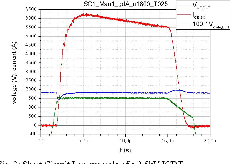 Short Circuit Iii In High Power Igbts Semantic Scholar