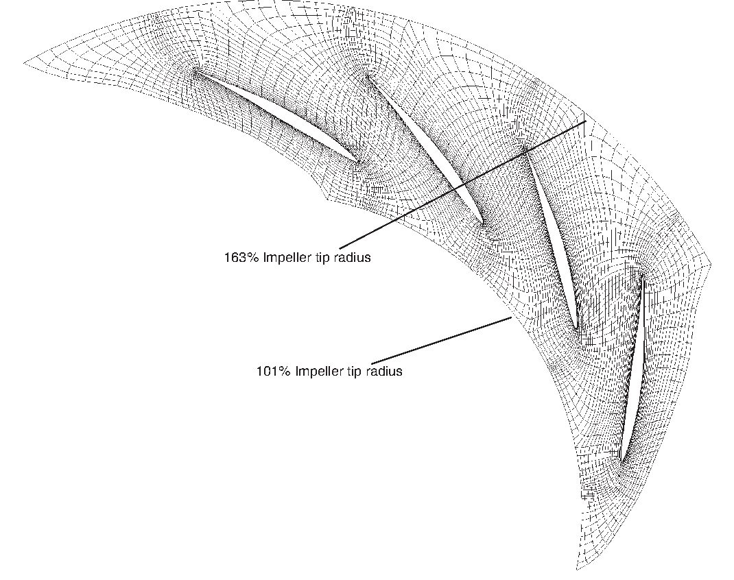 Figure 3-1: Axial view of four-passage diffuser mesh used for unsteady diffuser calculations. Shown in the figure are the radial coordinates of the inlet and outlet boundaries.