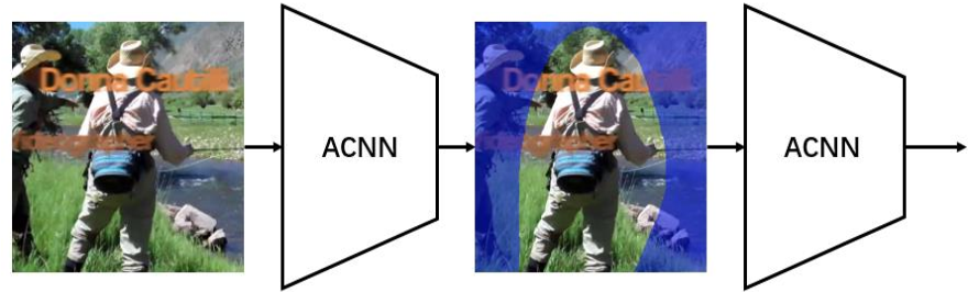 Figure 3 for Focus On What's Important: Self-Attention Model for Human Pose Estimation