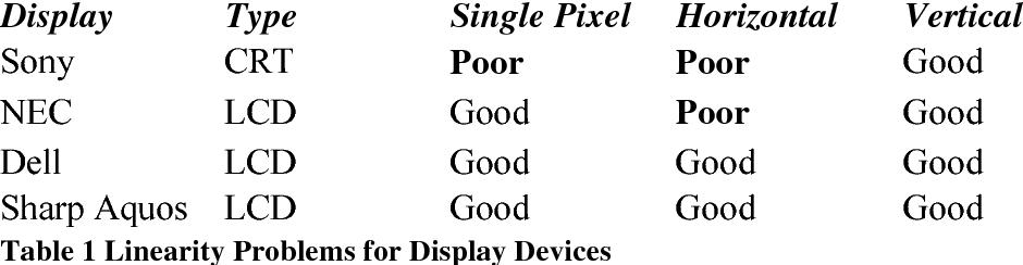"PDF] Characterization of the Sharp Aquos 45 "" LCD Display"