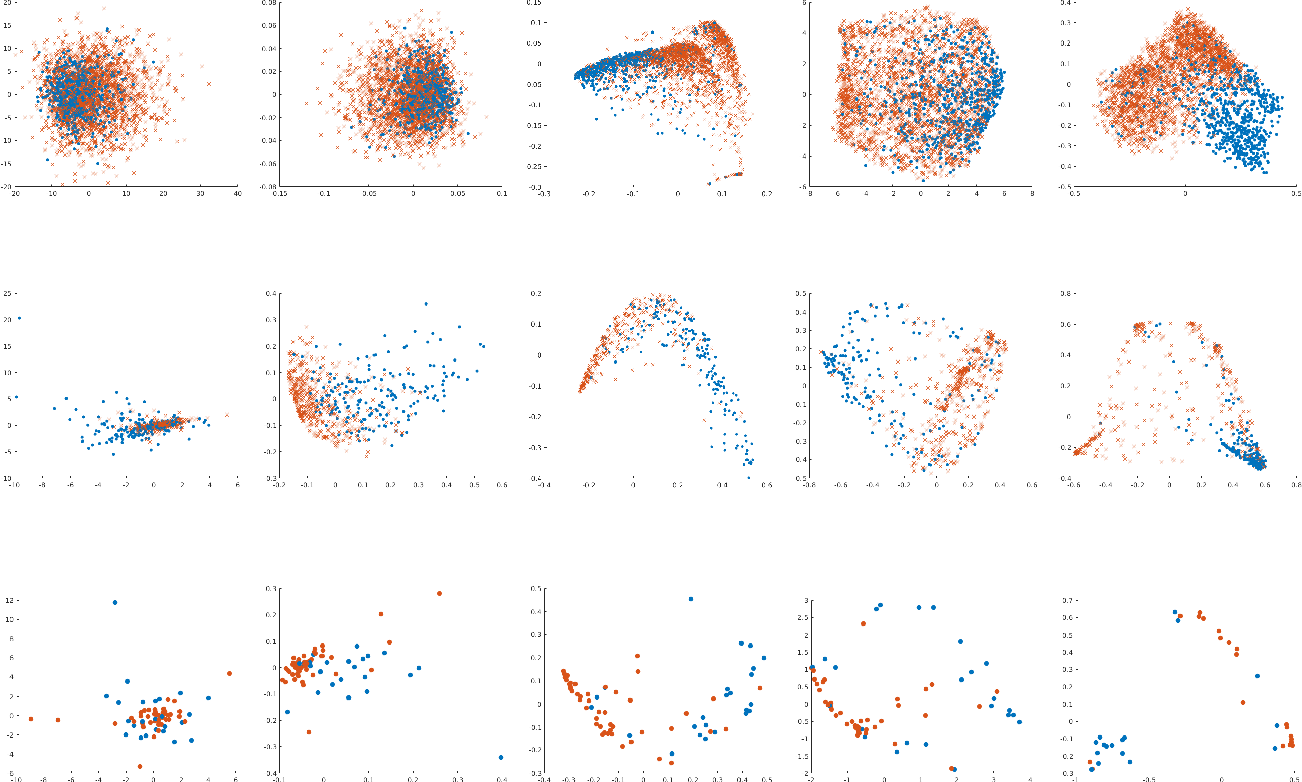 Figure 2 for A Kernel to Exploit Informative Missingness in Multivariate Time Series from EHRs