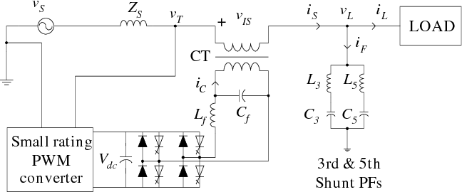 Fig. 1. The single-phase hybrid series active power filter