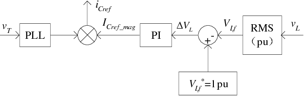 Fig. 2. The block diagram of the series APF control system