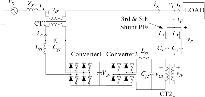 Fig. 3. The circuit configuration of the single-phase power quality conditioner