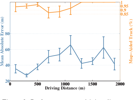 Figure 4 for DeepSense: A Unified Deep Learning Framework for Time-Series Mobile Sensing Data Processing