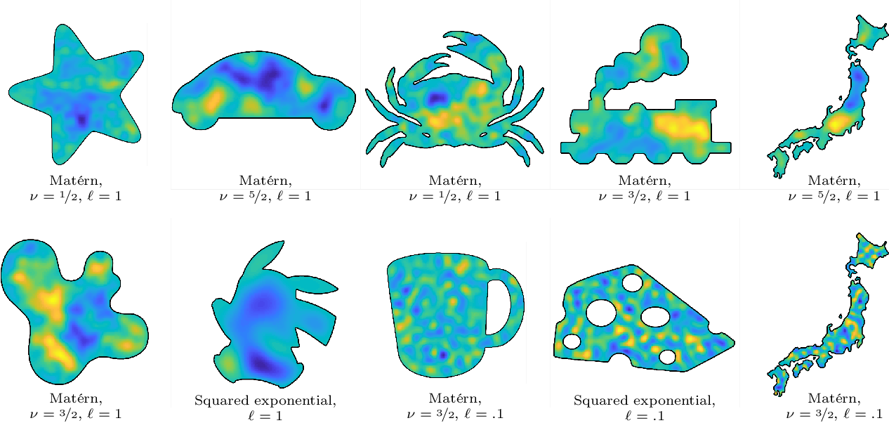 Figure 1 for Know Your Boundaries: Constraining Gaussian Processes by Variational Harmonic Features