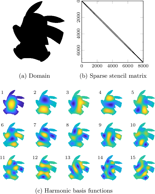 Figure 2 for Know Your Boundaries: Constraining Gaussian Processes by Variational Harmonic Features