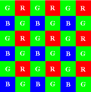 Fig. 3. Bayer CFA pattern with the GRGR phase in the first row.