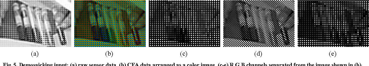 Fig. 5. Demosaicking input: (a) raw sensor data, (b) CFA data arranged as a color image, (c-e) R,G,B channels separated from the image shown in (b).