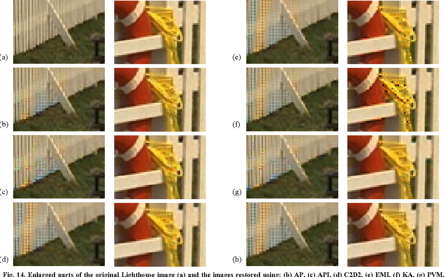 Fig. 14. Enlarged parts of the original Lighthouse image (a) and the images restored using: (b) AP, (c) API, (d) C2D2, (e) EMI, (f) KA, (g) PVM, (h) the proposed framework.
