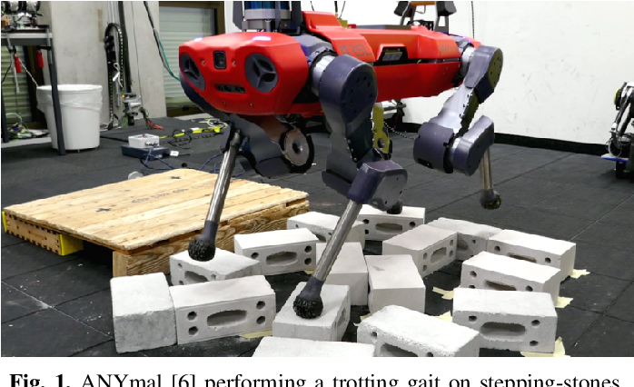 Figure 1 for Multi-Layered Safety for Legged Robots via Control Barrier Functions and Model Predictive Control