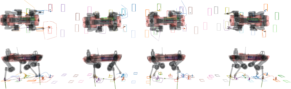 Figure 4 for Multi-Layered Safety for Legged Robots via Control Barrier Functions and Model Predictive Control