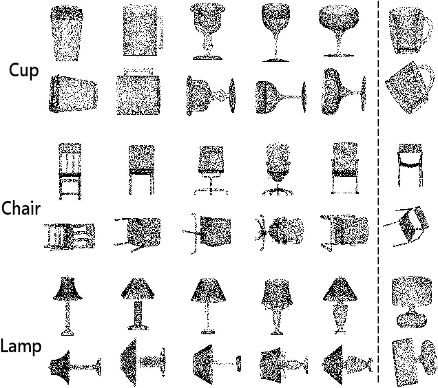 Figure 3 for Endowing Deep 3D Models with Rotation Invariance Based on Principal Component Analysis