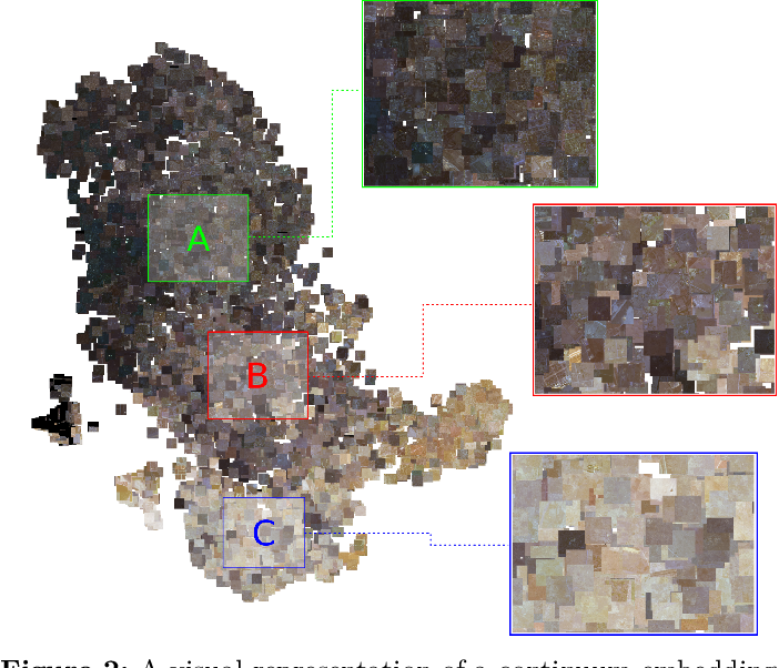 Figure 4 for Apache Spark Accelerated Deep Learning Inference for Large Scale Satellite Image Analytics