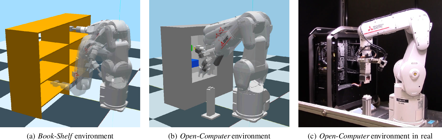 Figure 2 for Trajectory Optimization for Unknown Constrained Systems using Reinforcement Learning
