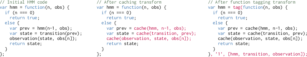 Figure 2 for C3: Lightweight Incrementalized MCMC for Probabilistic Programs using Continuations and Callsite Caching