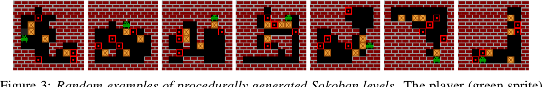 Figure 4 for Imagination-Augmented Agents for Deep Reinforcement Learning