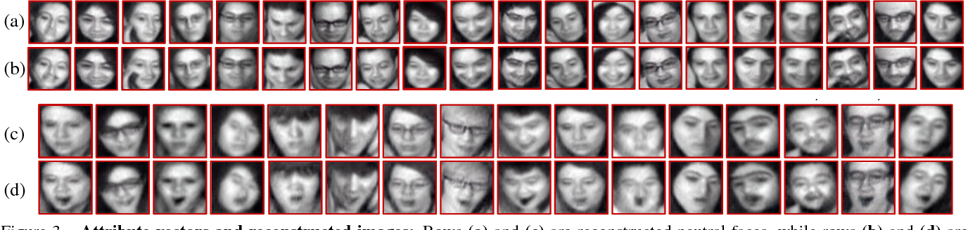 Figure 3 for Unsupervised Deep Representations for Learning Audience Facial Behaviors