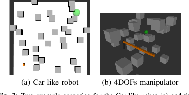 Figure 3 for Non-Linearity Measure for POMDP-based Motion Planning