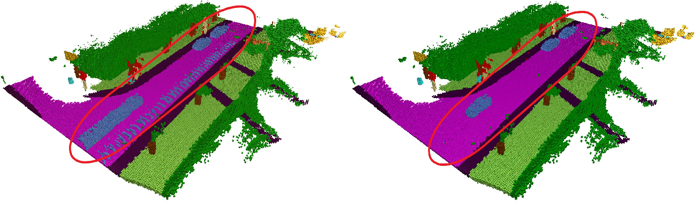 Figure 4 for Sparse Single Sweep LiDAR Point Cloud Segmentation via Learning Contextual Shape Priors from Scene Completion
