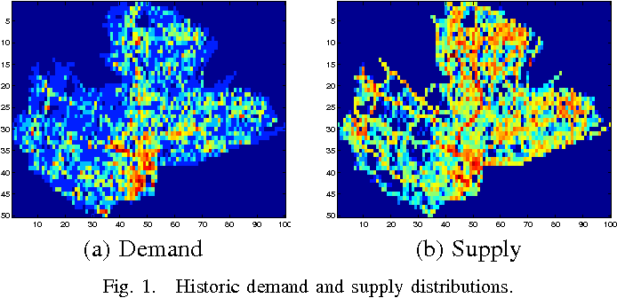 Figure 1 for Gaussian Process-Based Decentralized Data Fusion and Active Sensing for Mobility-on-Demand System