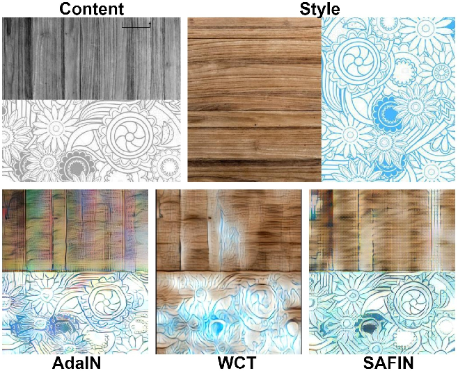 Figure 2 for SAFIN: Arbitrary Style Transfer With Self-Attentive Factorized Instance Normalization