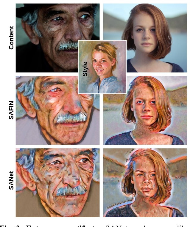 Figure 3 for SAFIN: Arbitrary Style Transfer With Self-Attentive Factorized Instance Normalization