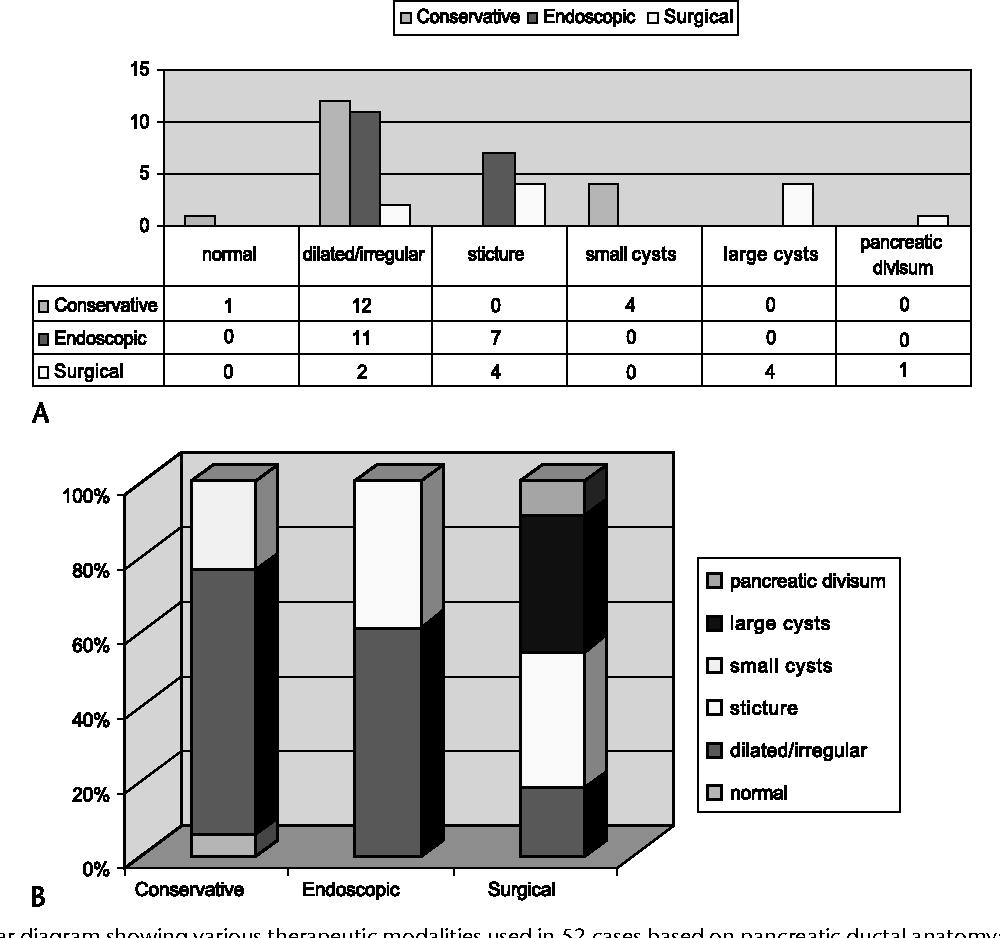 Figure 5 from Pancreaticopleural fistula. - Semantic Scholar