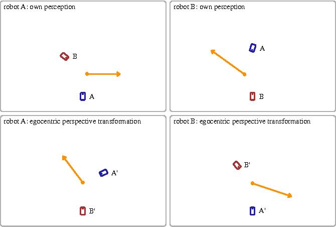 case grammar and lexicon pdf anderson