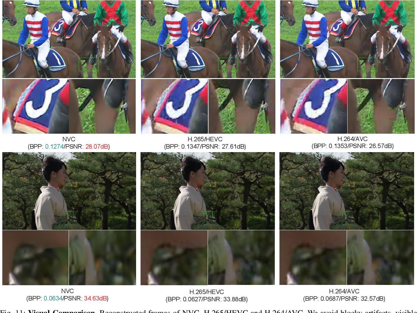 Figure 3 for Advances In Video Compression System Using Deep Neural Network: A Review And Case Studies