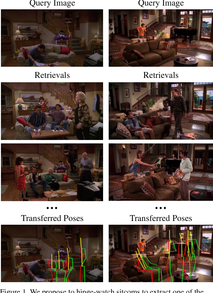 Figure 1 for Binge Watching: Scaling Affordance Learning from Sitcoms