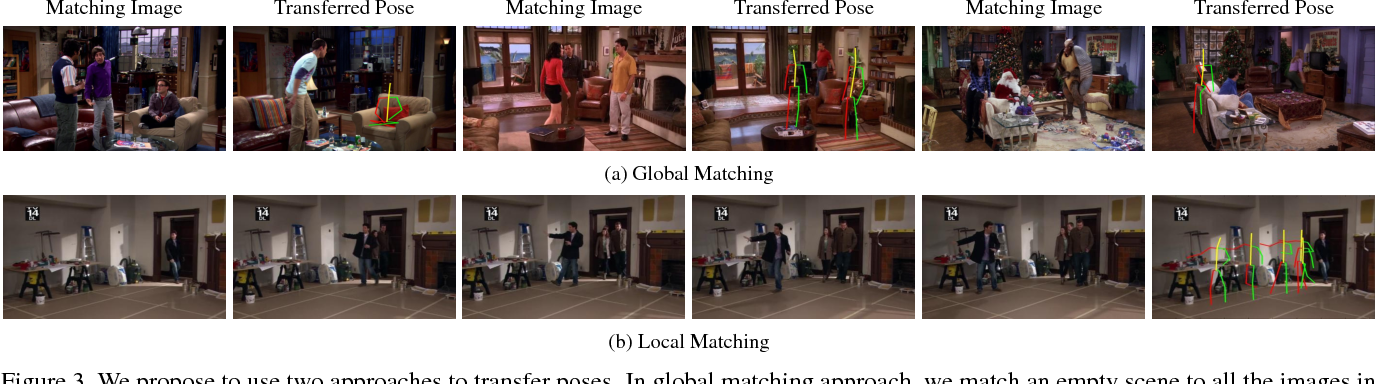 Figure 3 for Binge Watching: Scaling Affordance Learning from Sitcoms