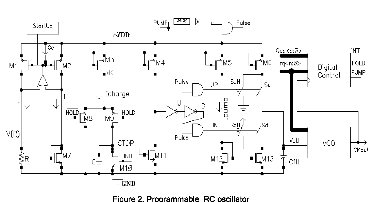 Programmable High Frequency Rc Oscillator Semantic Scholar Circuit Figure 2