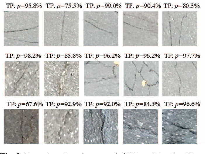 Figure 4 for Road Crack Detection Using Deep Convolutional Neural Network and Adaptive Thresholding
