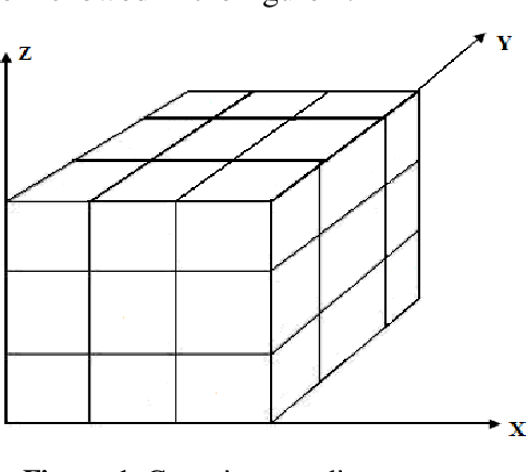 Figure 1 for Evolutionary Approach for the Containers Bin-Packing Problem