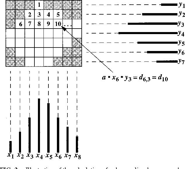 PDF] Automated peak picking and peak integration in macromolecular