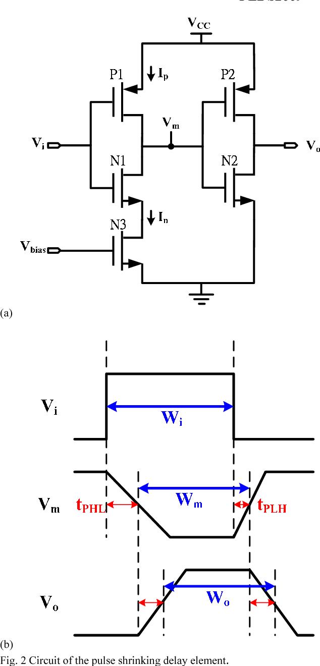 A Digital Pulse Width Modulator Based On Shrinking Mechanism Delay Circuit Semantic Scholar