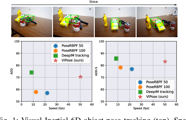 Figure 1 for VIPose: Real-time Visual-Inertial 6D Object Pose Tracking