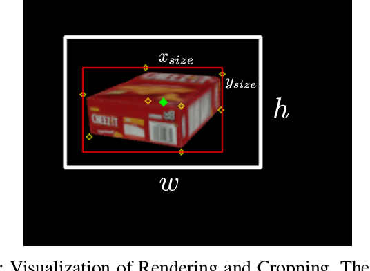 Figure 3 for VIPose: Real-time Visual-Inertial 6D Object Pose Tracking