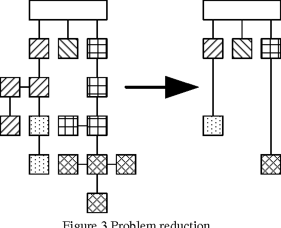 Electric Power System One Line Diagram Generation With Genetic