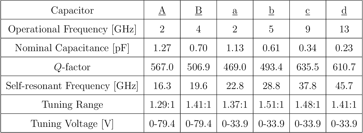 table 4.13