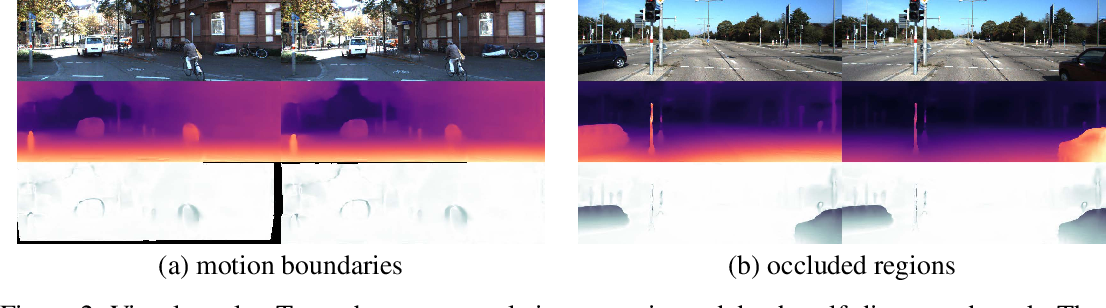 Figure 3 for Unsupervised Scale-consistent Depth and Ego-motion Learning from Monocular Video
