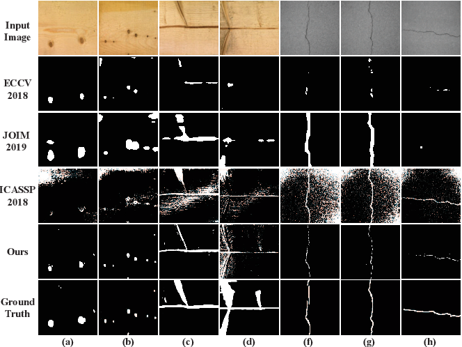 Figure 3 for A One-Shot Texture-Perceiving Generative Adversarial Network for Unsupervised Surface Inspection