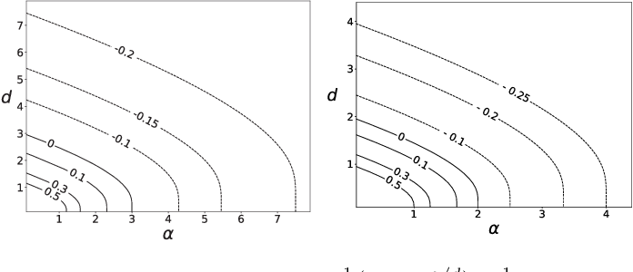 Figure 2 for Efficient Combinatorial Optimization for Word-level Adversarial Textual Attack
