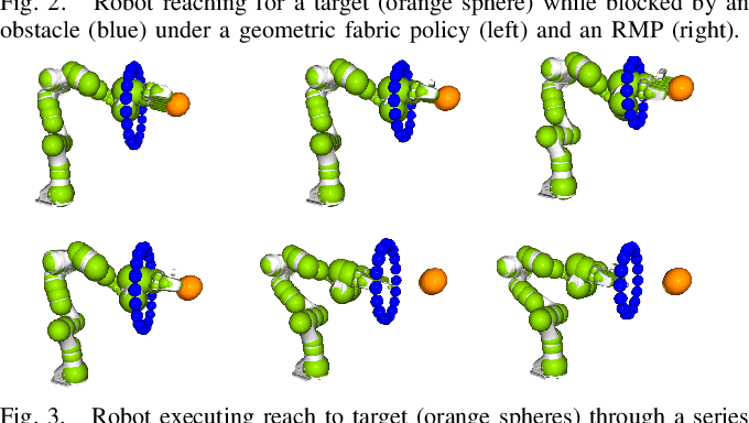 Figure 3 for Geometric Fabrics: Generalizing Classical Mechanics to Capture the Physics of Behavior