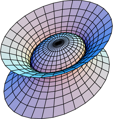 Figure 1: Surface represented by trivariate polynomial