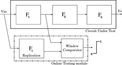 Figure 1 from A Programmable Window Comparator for Analog