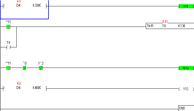 Figure 8 from scada based effective boiler automation system for ladder diagram for water level control ccuart Image collections